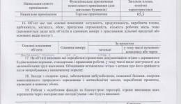 ФабрикаФорматівЗIСКАНОВАНЕ_20160128 (5)